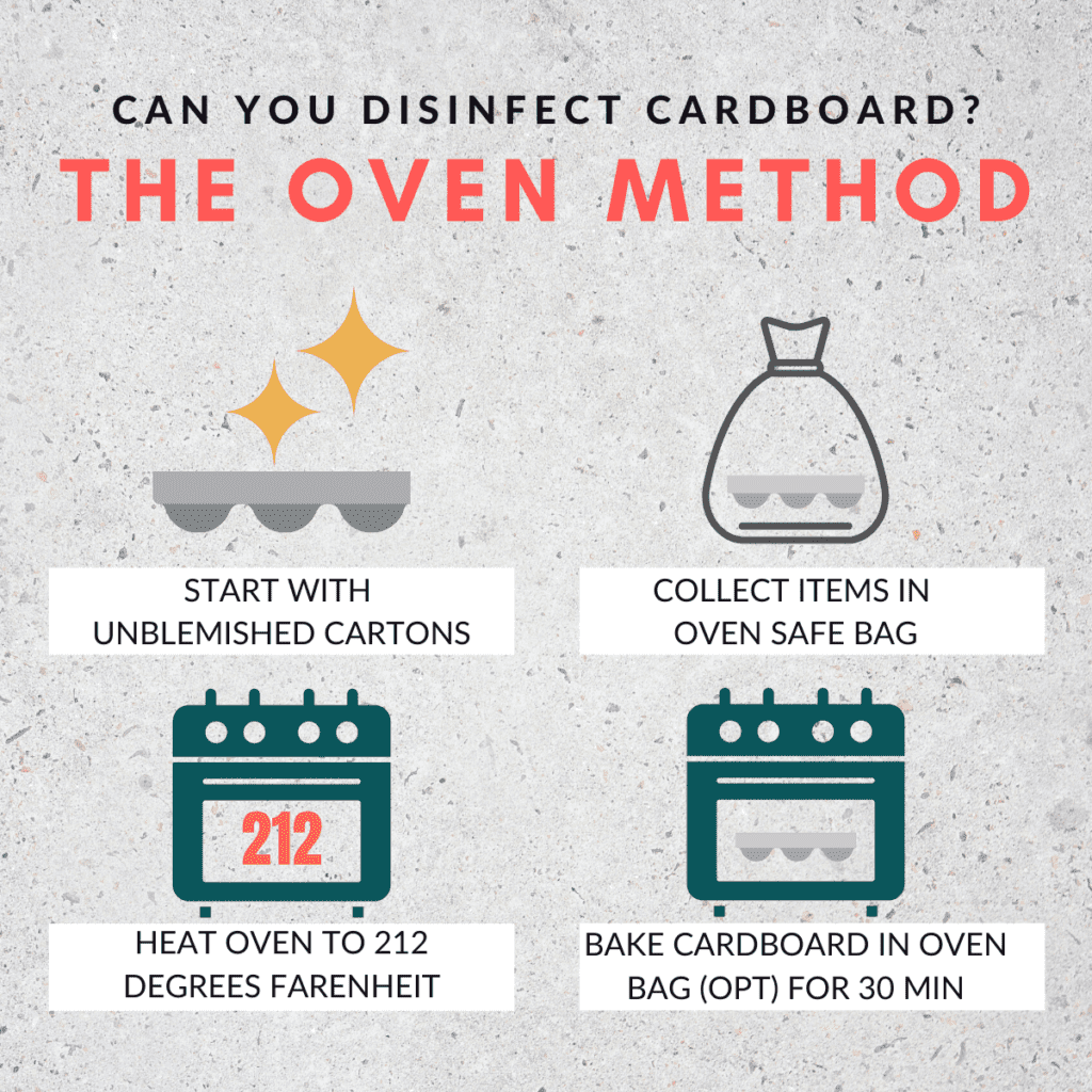 Can you disinfect cardboard?  Graphic that depicts possible way to disinfect paper and cardboard carton packaging in the home oven for upcycled crafting.  Option use of oven bag, heat oven to 212 degrees and bake for 30 minutes making sure that no cardboard or paper packaging is touching the oven heating elements.  Great for making sure your upcycled materials are safe to reuse in DIY handmade gifts and crafts.
